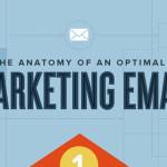 Cómo crear una campaña de Emailing efectiva