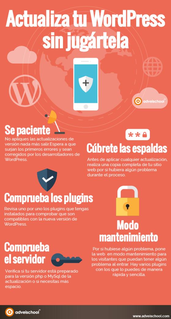 Consejos de cómo actualizar WordPress