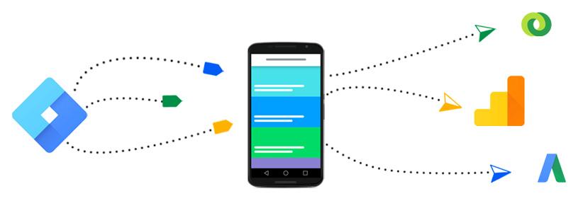 Cómo funciona Google Tad Manager