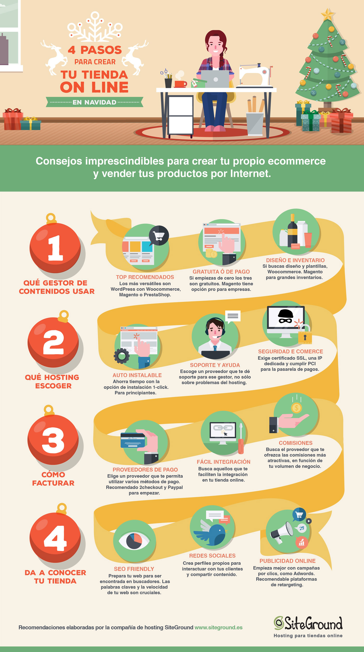 Infografía sobre cómo crear y diseñar una tienda web online