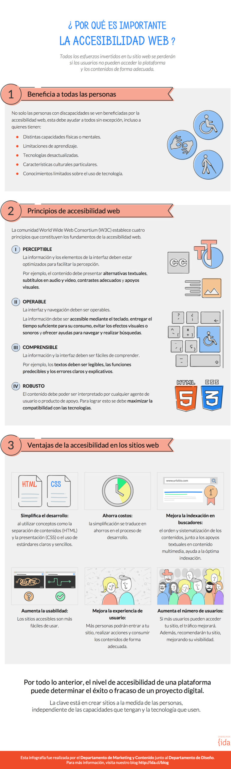 ¿Por qué hacer una web accesible?