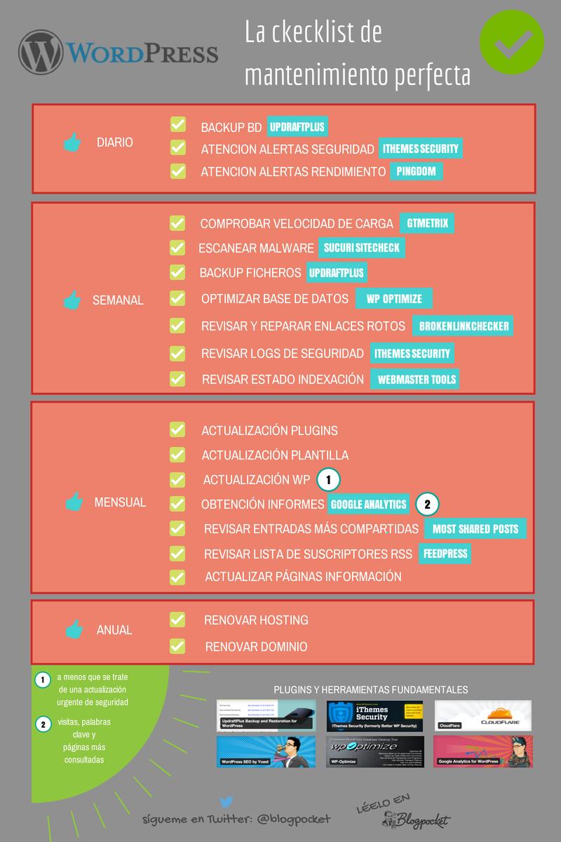 ¿Con qué frecuencia hacer el mantenimiento de tu web WordPress?