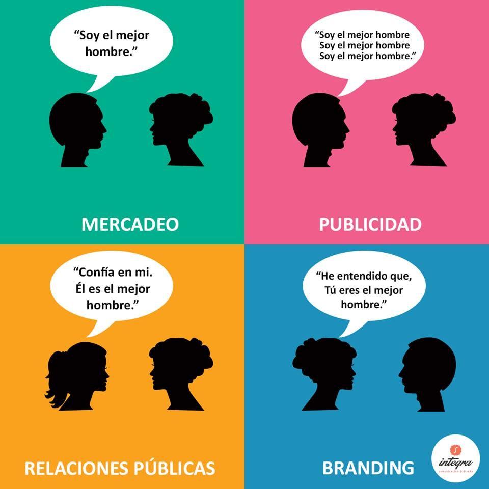 Diferencias entre Marketing, relaciones públicas, publicidad y branding