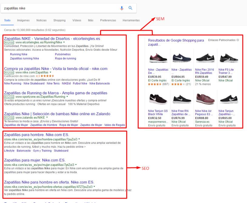 Diferencias entre invertir en SEO o SEM en Google