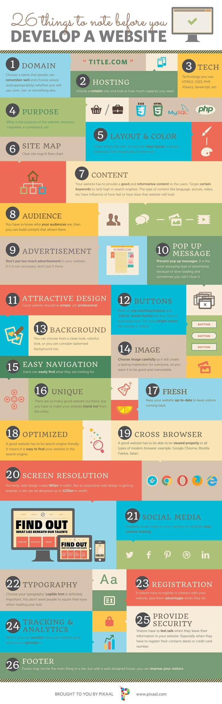 Qué pasos previos debemos hacer antes de crear página web